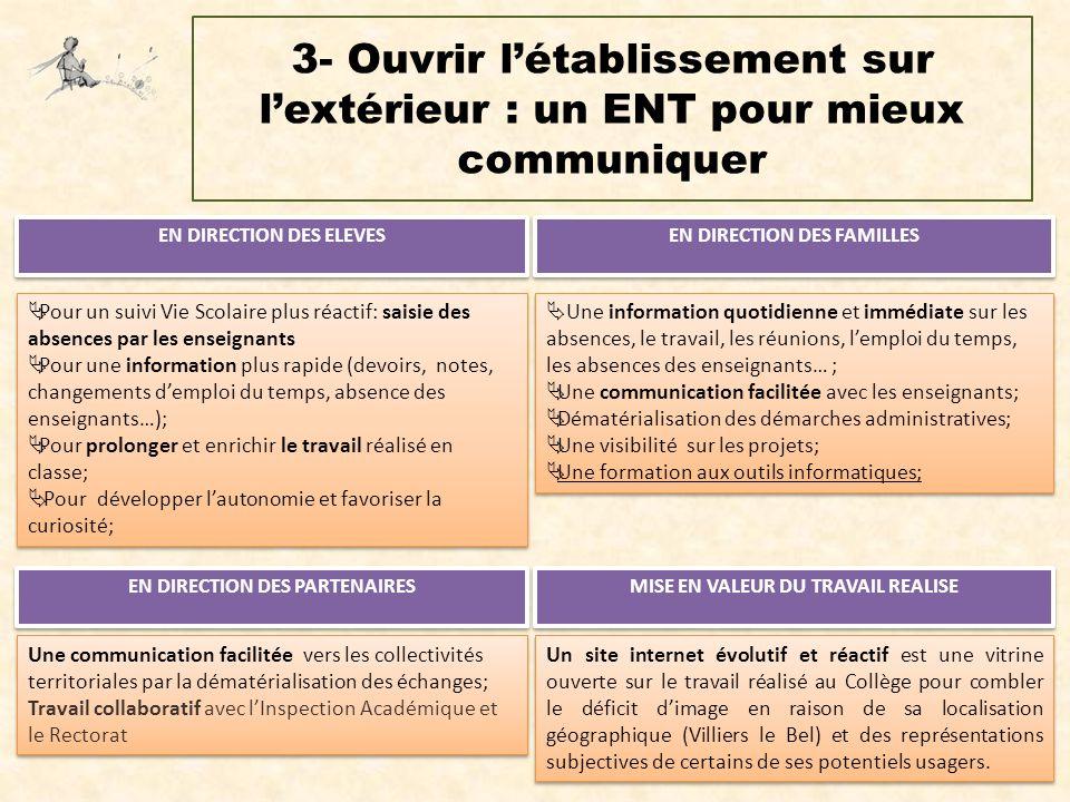 3- Ouvrir l'établissement sur l'extérieur : un ENT pour mieux communiquer