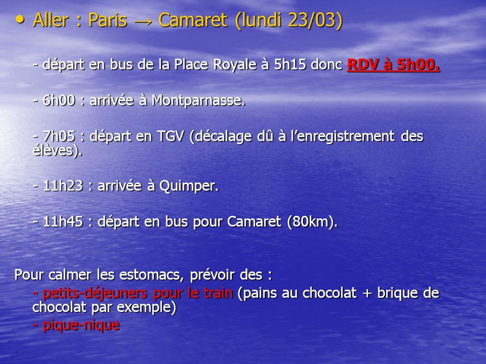 Aller : Paris → Camaret (lundi 23/03)