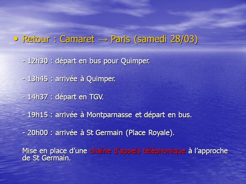 Retour : Camaret → Paris (samedi 28/03)