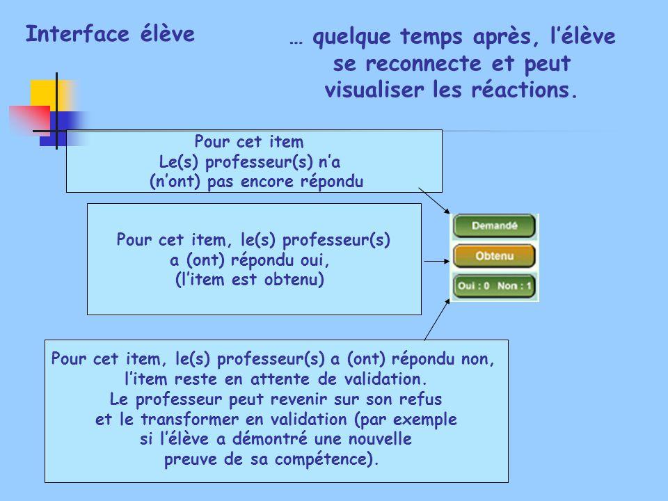 Interface élève … quelque temps après, l'élève se reconnecte et peut visualiser les réactions. Pour cet item.