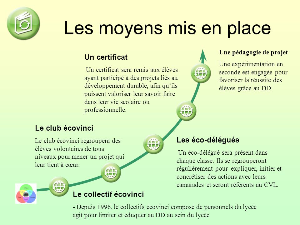 Les moyens mis en place Un certificat Le club écovinci