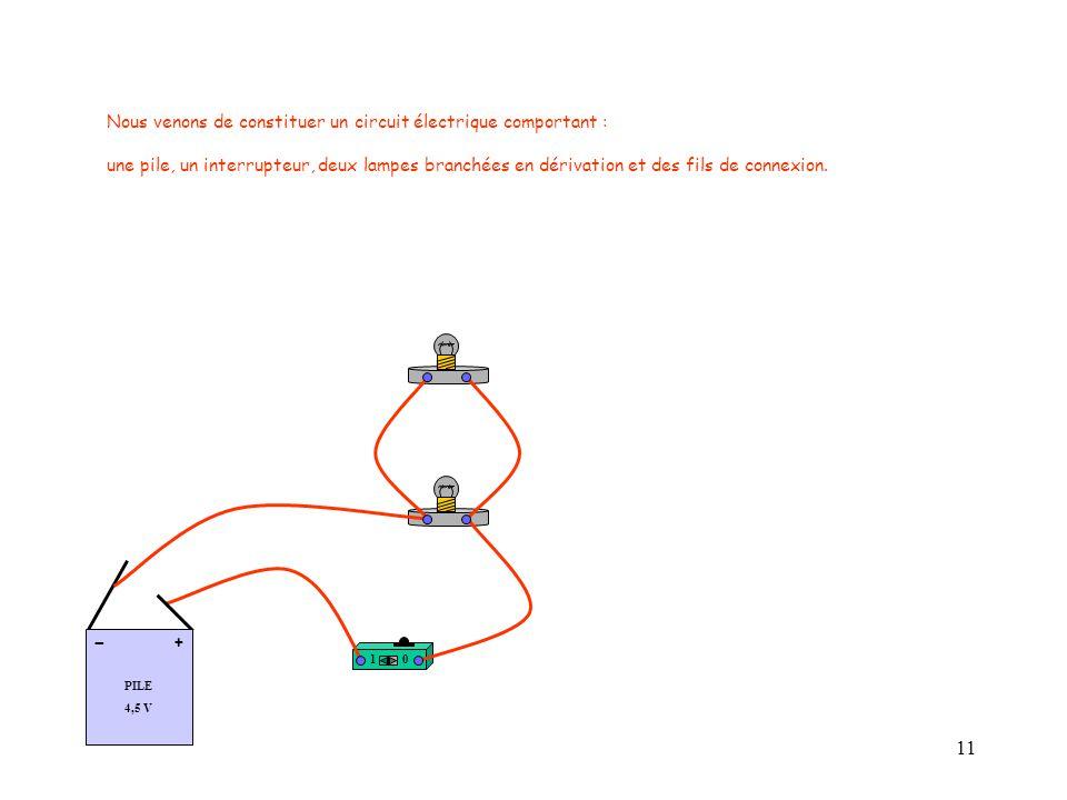 - Nous venons de constituer un circuit électrique comportant :