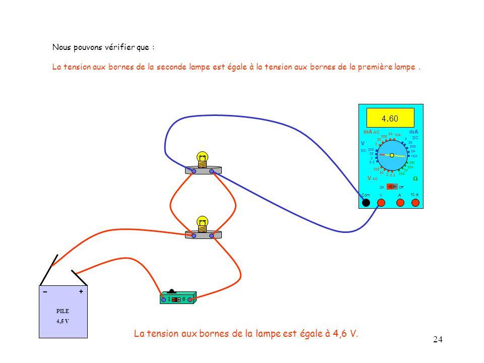 - La tension aux bornes de la lampe est égale à 4,6 V.