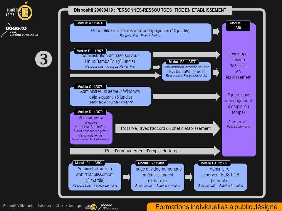 Dispositif 20090419 : PERSONNES-RESSOURCES TICE EN ETABLISSEMENT