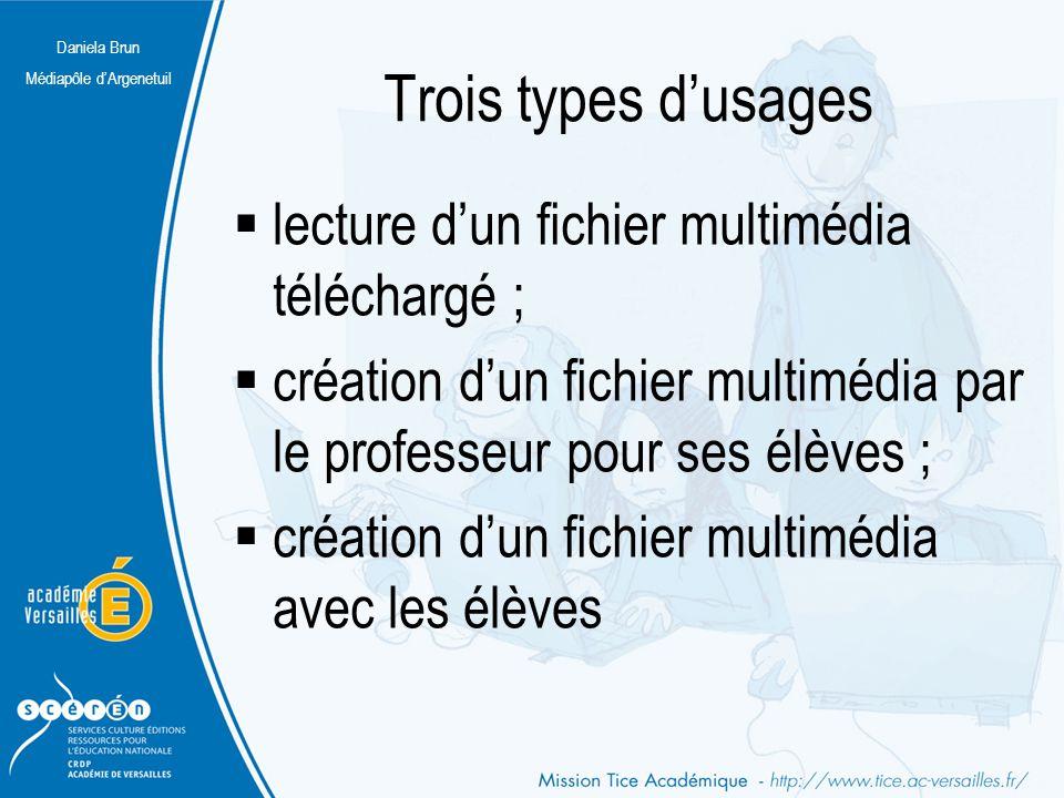 Trois types d'usages lecture d'un fichier multimédia téléchargé ;
