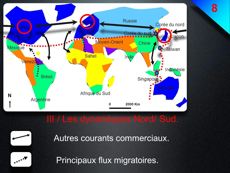 8 III / Les dynamiques Nord/ Sud. Autres courants commerciaux.