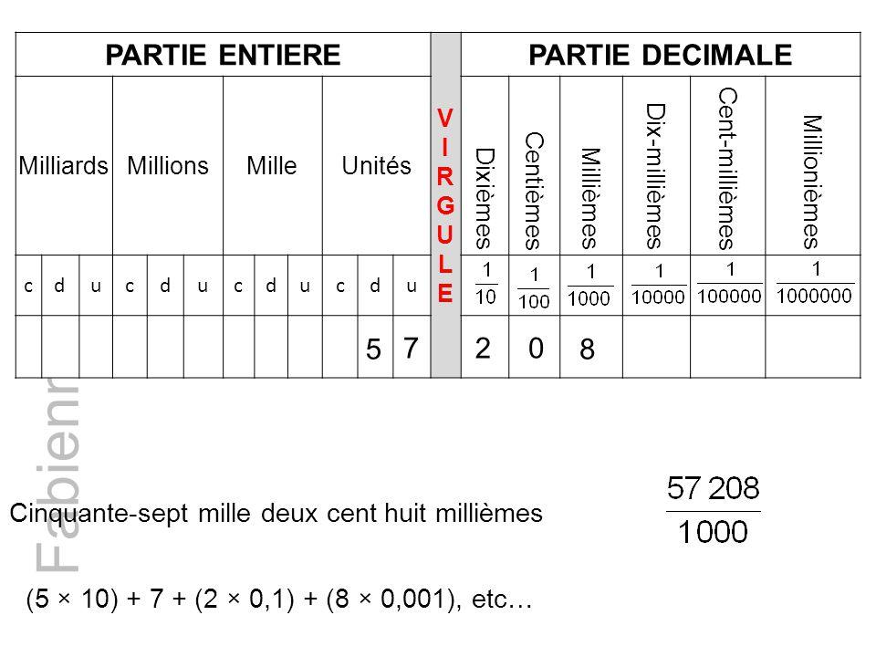 Fabienne BUSSAC PARTIE ENTIERE PARTIE DECIMALE 5 7 2 8