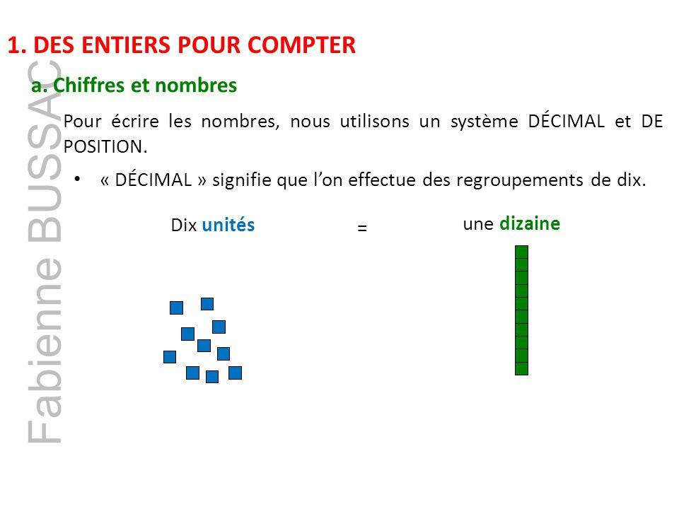 Fabienne BUSSAC 1. DES ENTIERS POUR COMPTER a. Chiffres et nombres