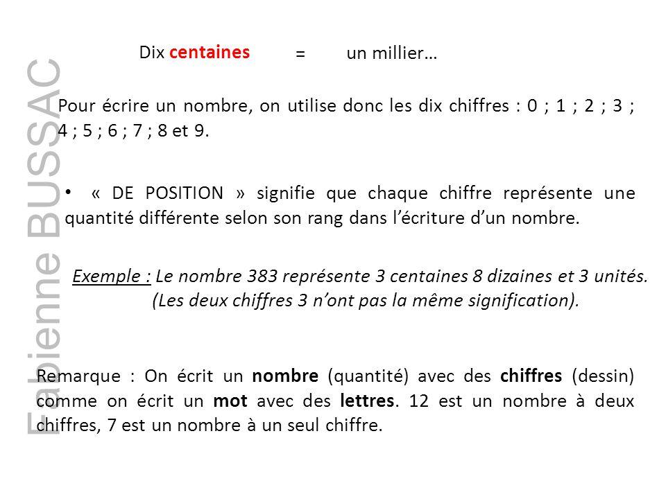 (Les deux chiffres 3 n'ont pas la même signification).