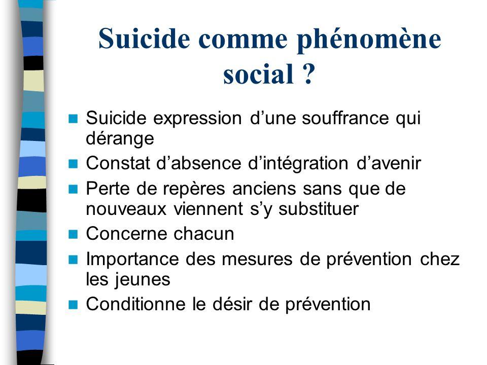 Suicide comme phénomène social