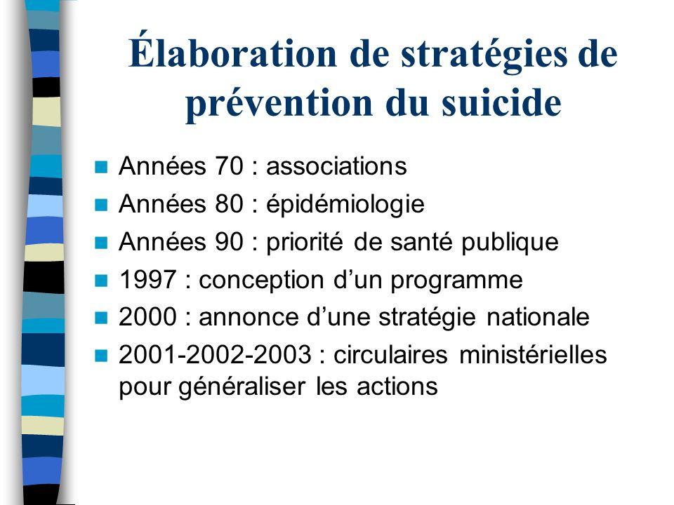 Élaboration de stratégies de prévention du suicide