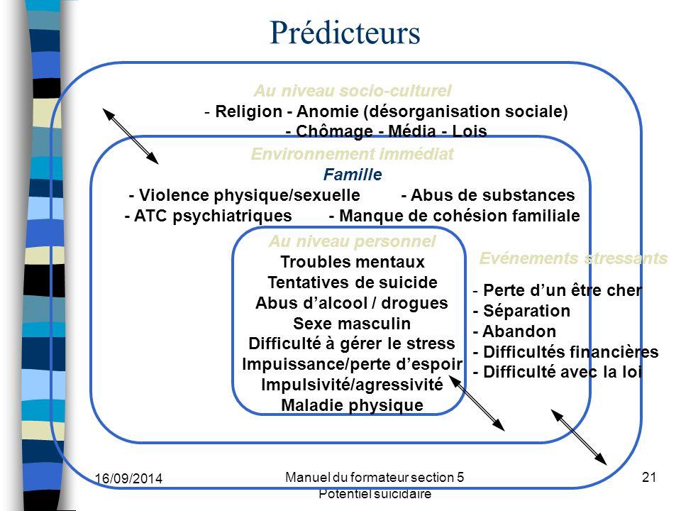Prédicteurs Au niveau socio-culturel