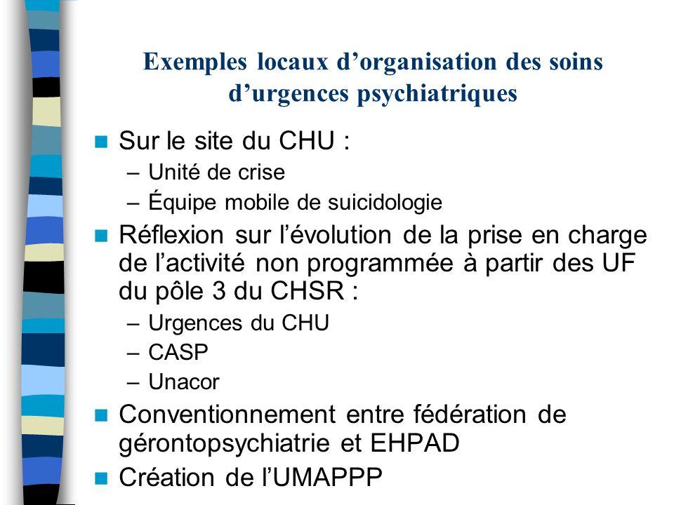 Exemples locaux d'organisation des soins d'urgences psychiatriques