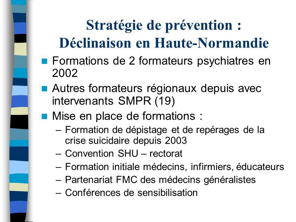 Stratégie de prévention : Déclinaison en Haute-Normandie