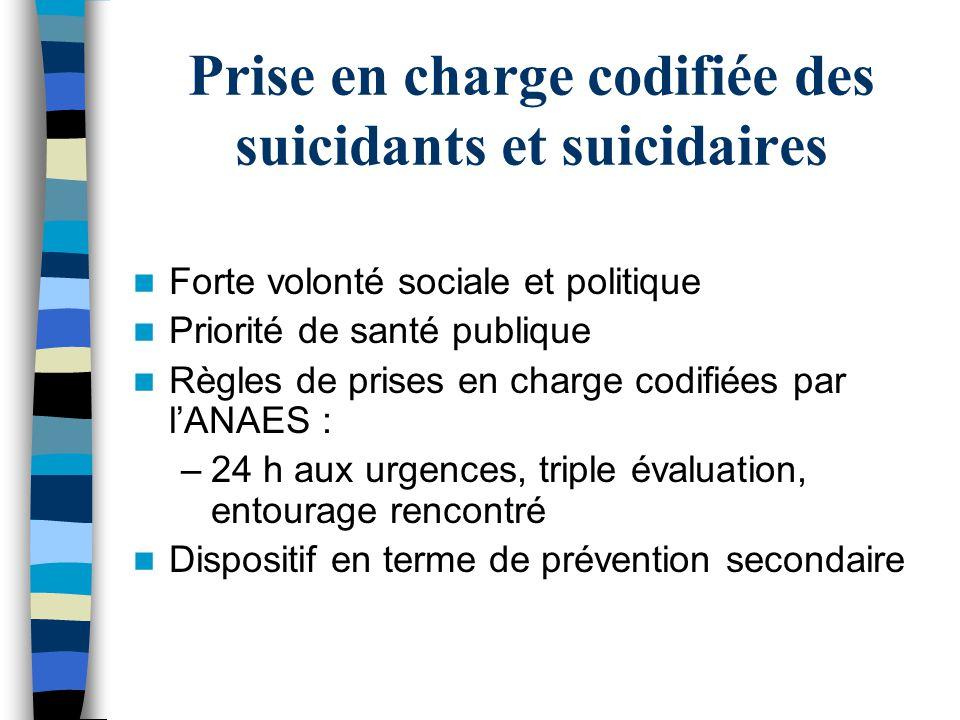 Prise en charge codifiée des suicidants et suicidaires
