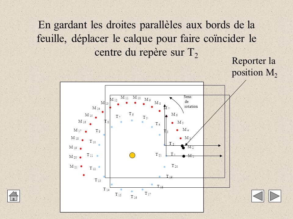 En gardant les droites parallèles aux bords de la feuille, déplacer le calque pour faire coïncider le centre du repère sur T2
