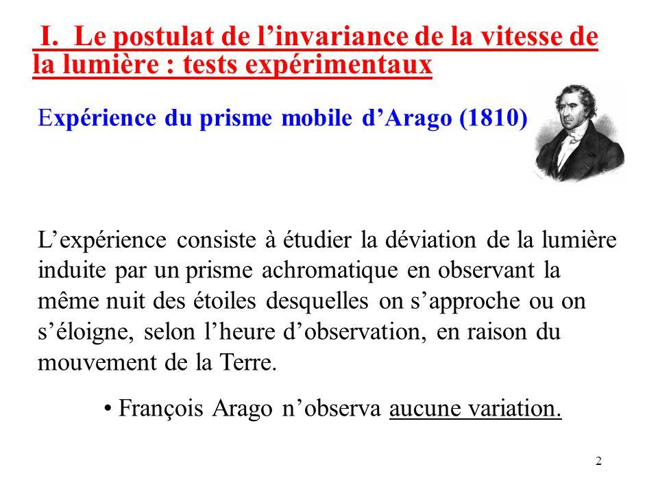 I. Le postulat de l'invariance de la vitesse de la lumière : tests expérimentaux