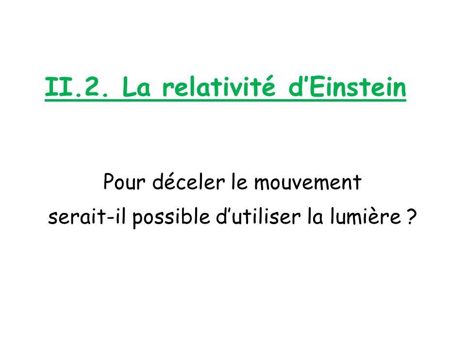II.2. La relativité d'Einstein