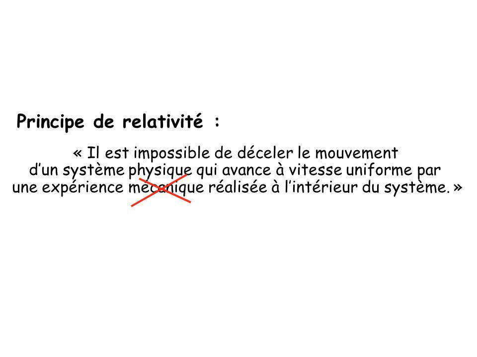 Principe de relativité :