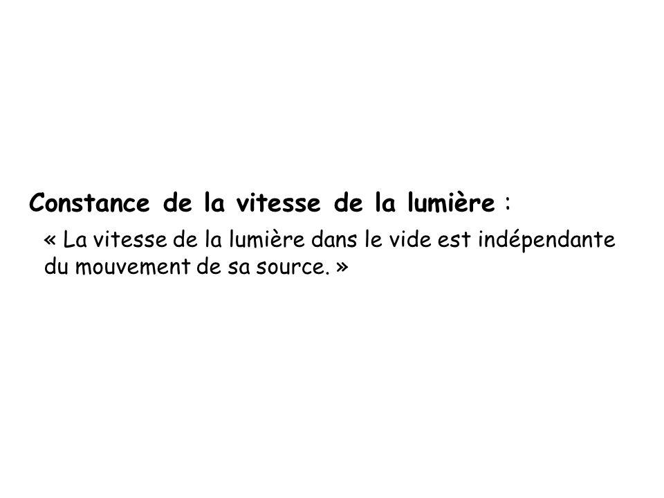 Constance de la vitesse de la lumière :