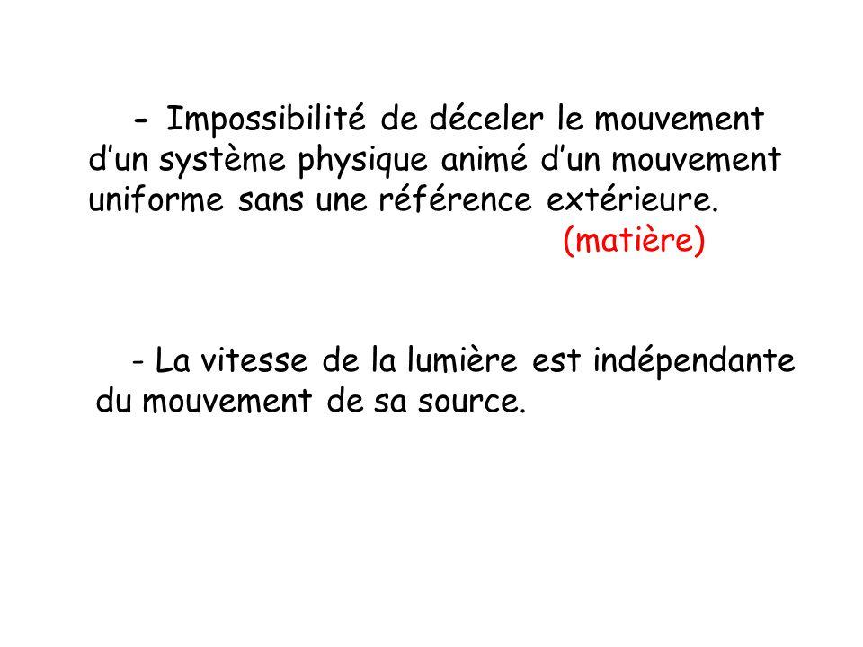 - Impossibilité de déceler le mouvement d'un système physique animé d'un mouvement uniforme sans une référence extérieure. (matière)