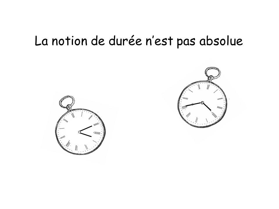 La notion de durée n'est pas absolue