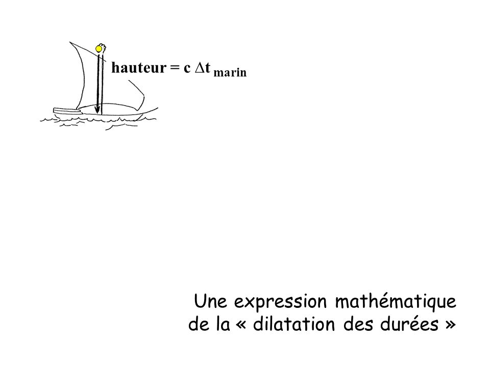 Une expression mathématique de la « dilatation des durées »