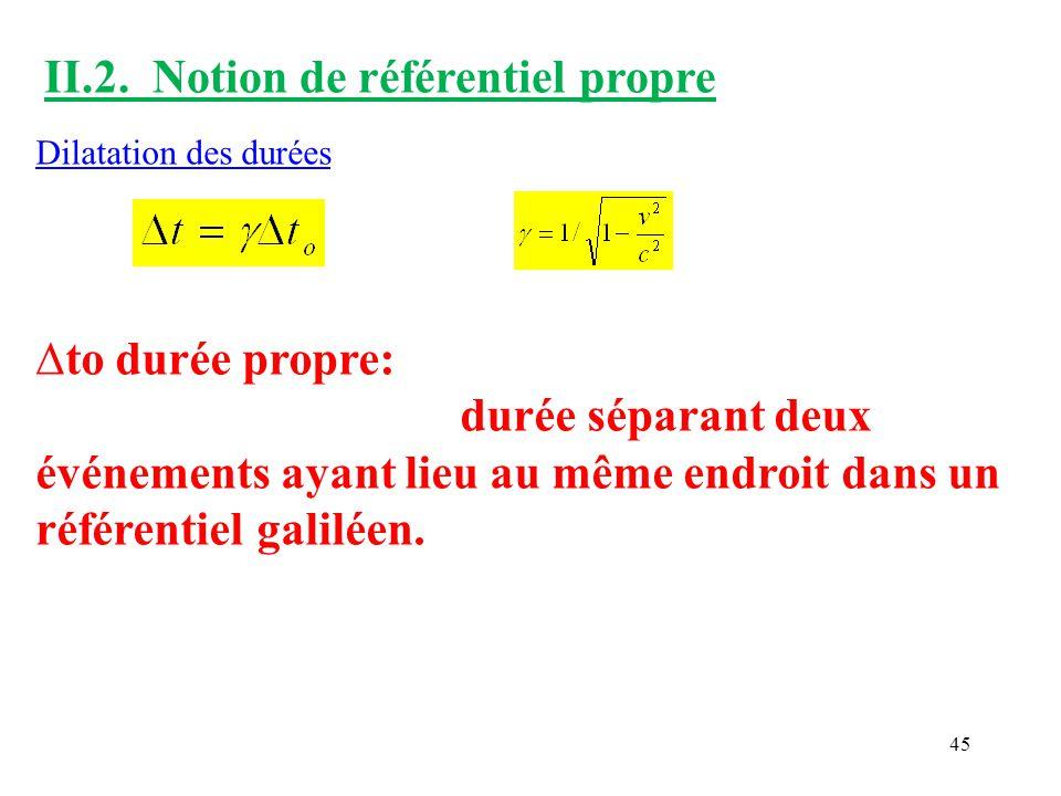 II.2. Notion de référentiel propre