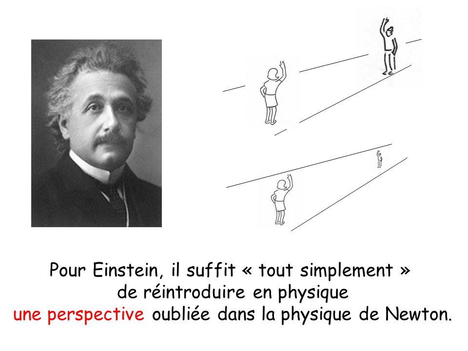 Pour Einstein, il suffit « tout simplement »