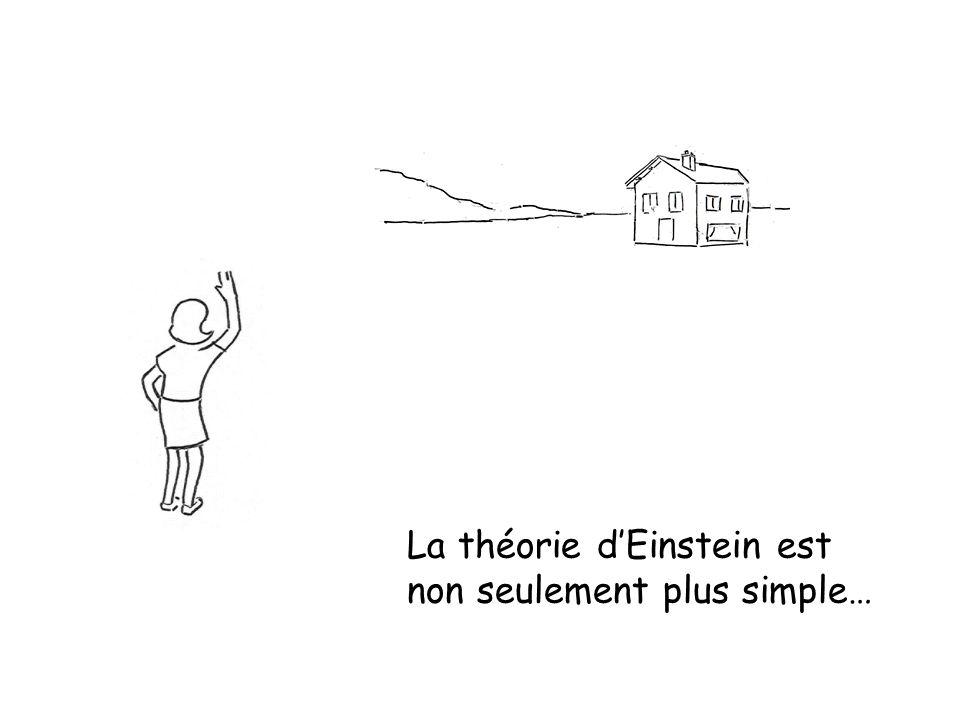La théorie d'Einstein est