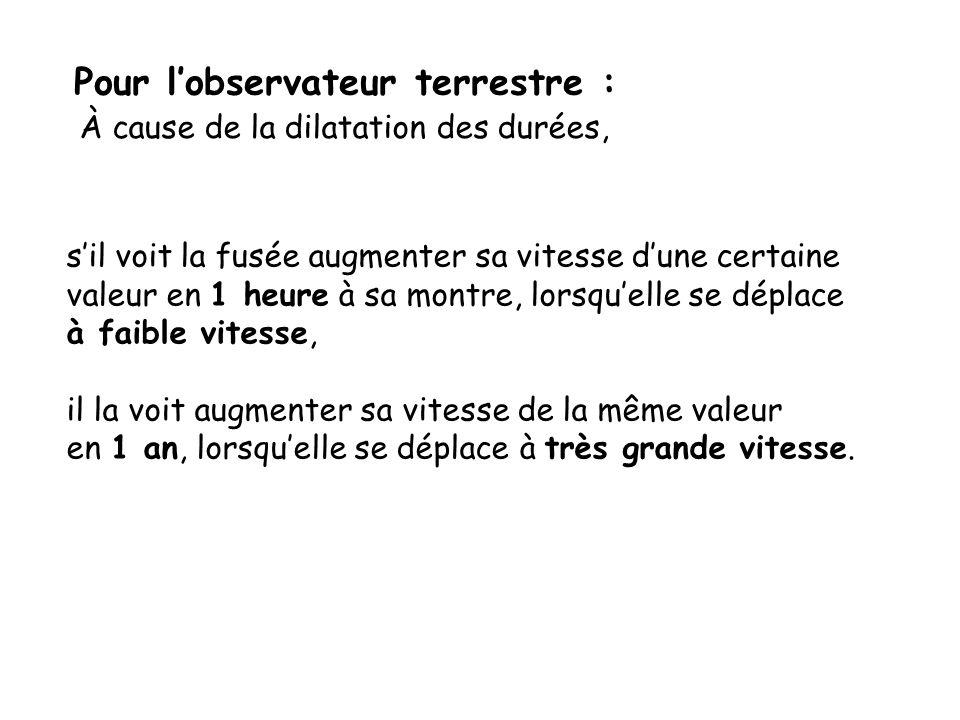 Pour l'observateur terrestre :