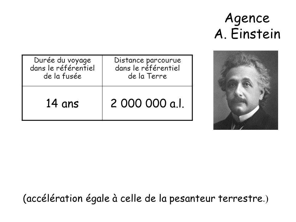 Agence A. Einstein 14 ans 2 000 000 a.l.