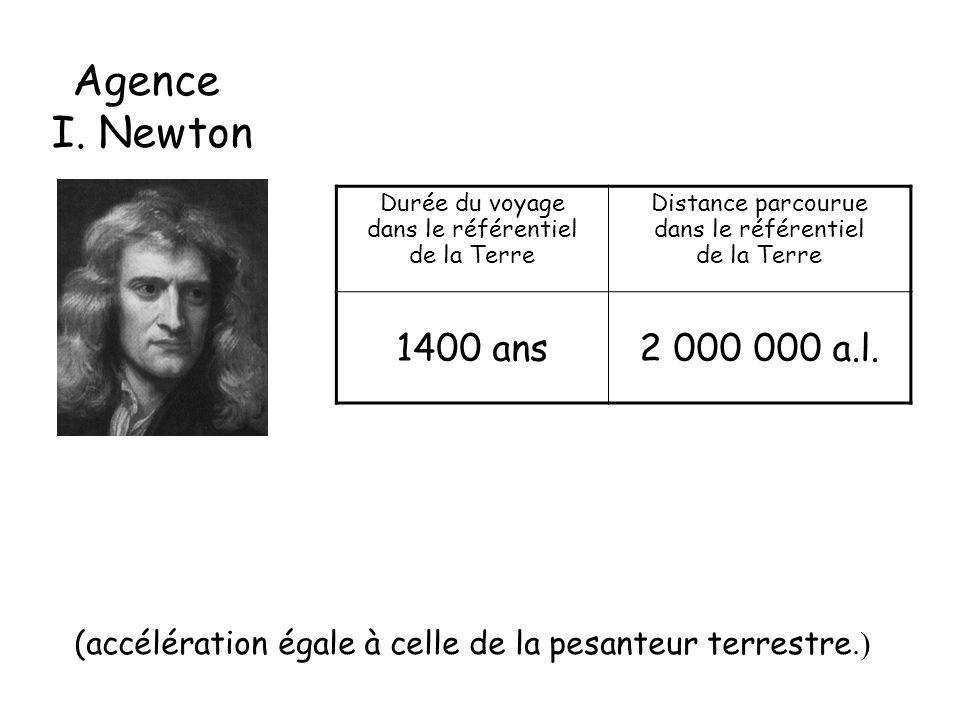 Agence I. Newton. Durée du voyage. dans le référentiel. de la Terre. Distance parcourue. 1400 ans.