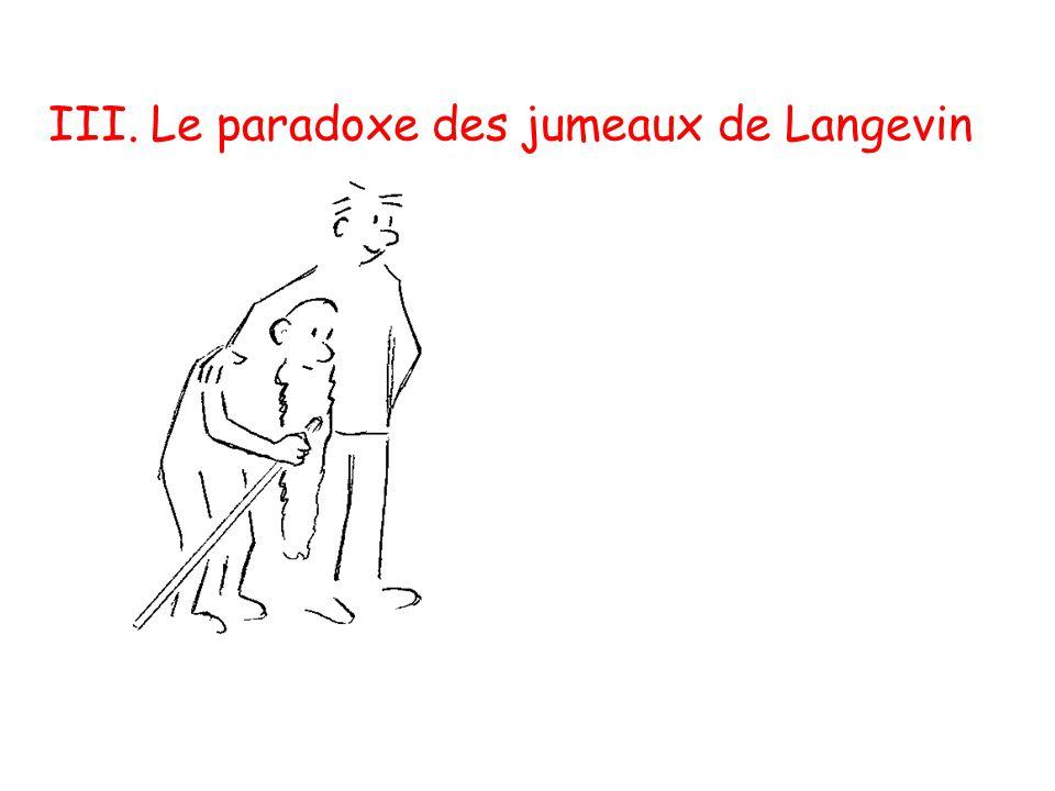 III. Le paradoxe des jumeaux de Langevin