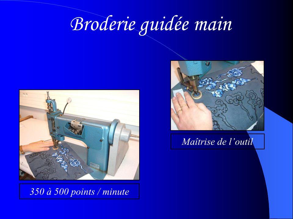 Broderie guidée main Maîtrise de l'outil 350 à 500 points / minute