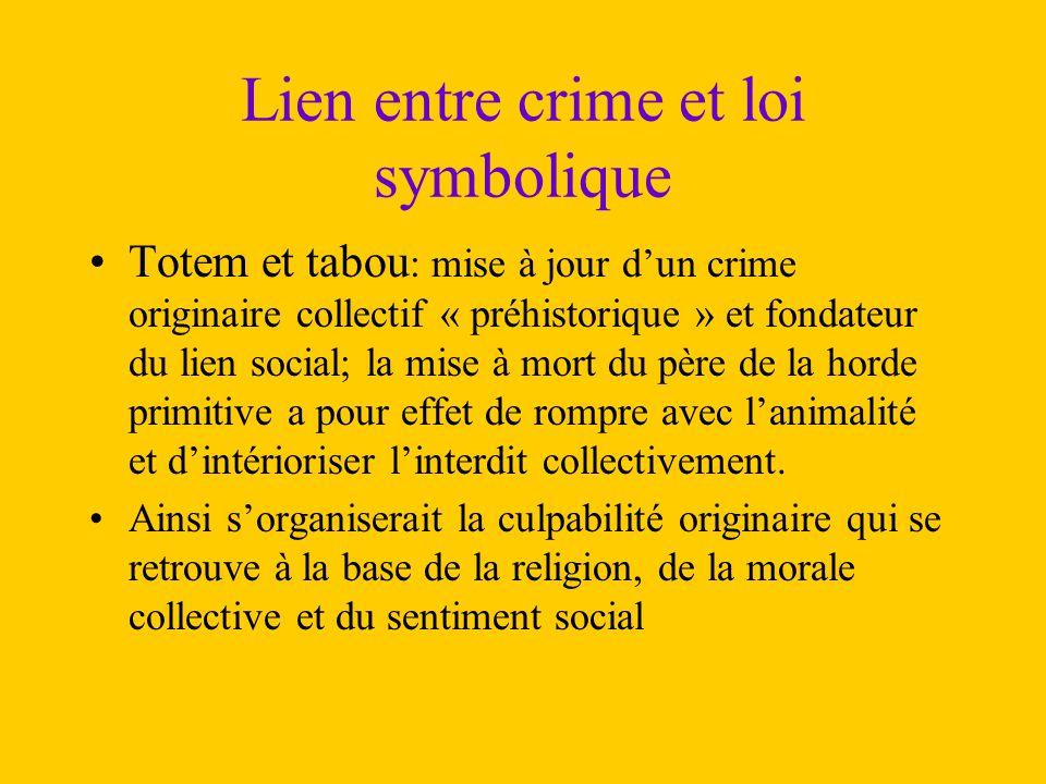 Lien entre crime et loi symbolique