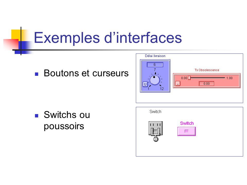 Exemples d'interfaces