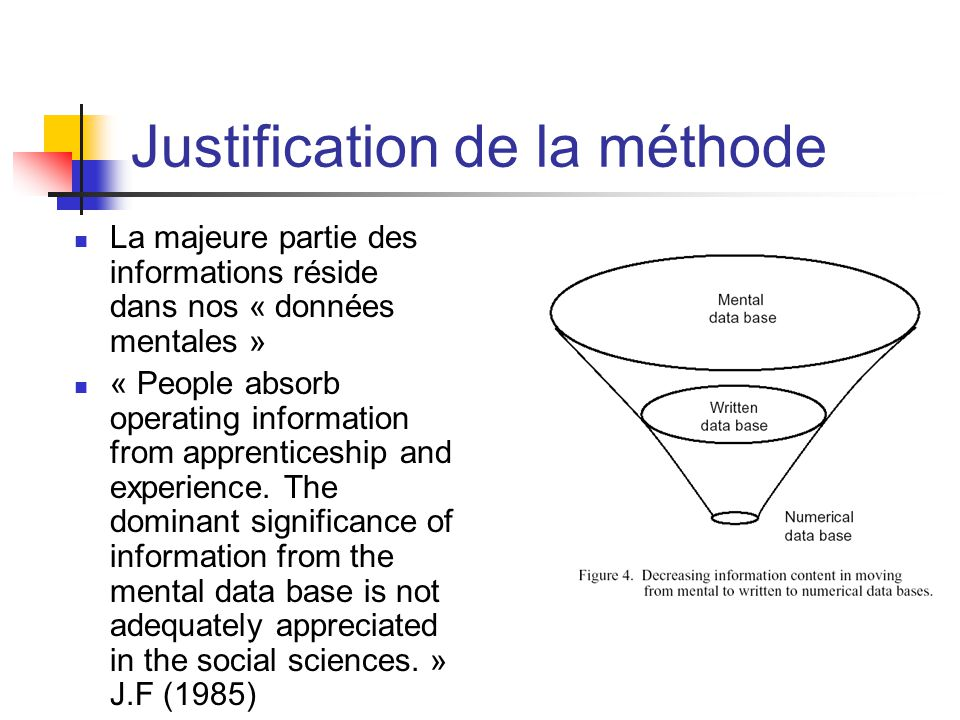 Justification de la méthode