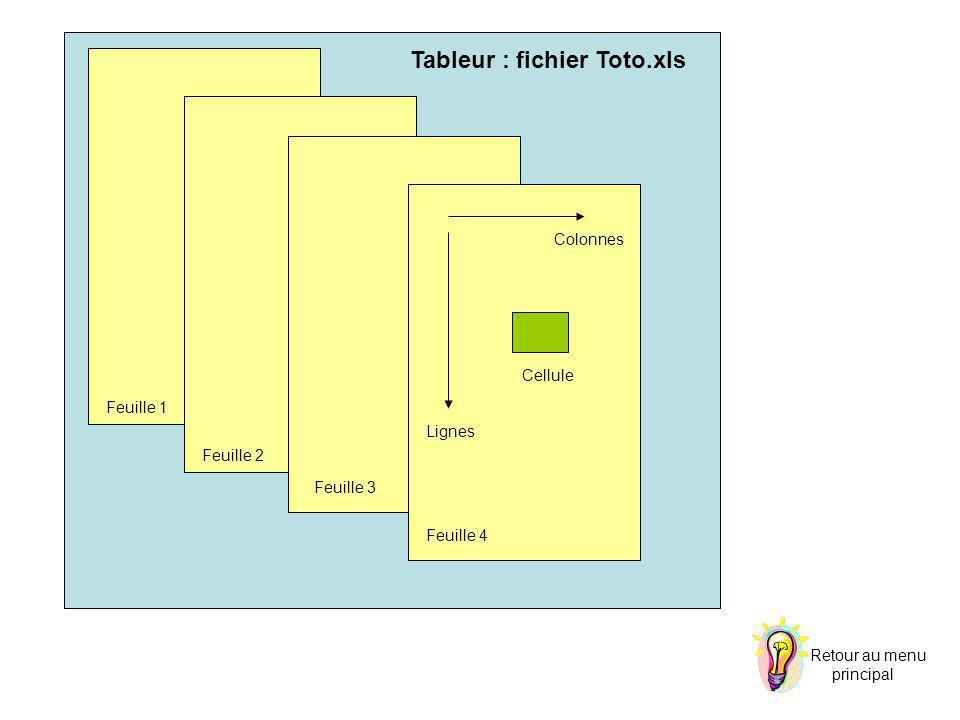 Tableur : fichier Toto.xls