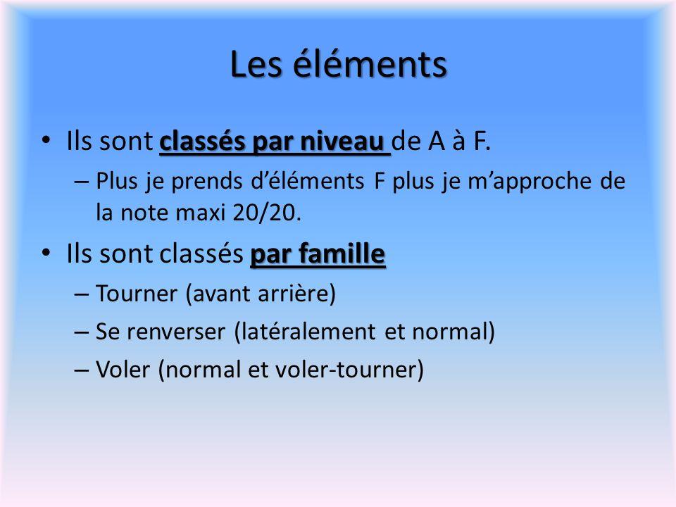Les éléments Ils sont classés par niveau de A à F.