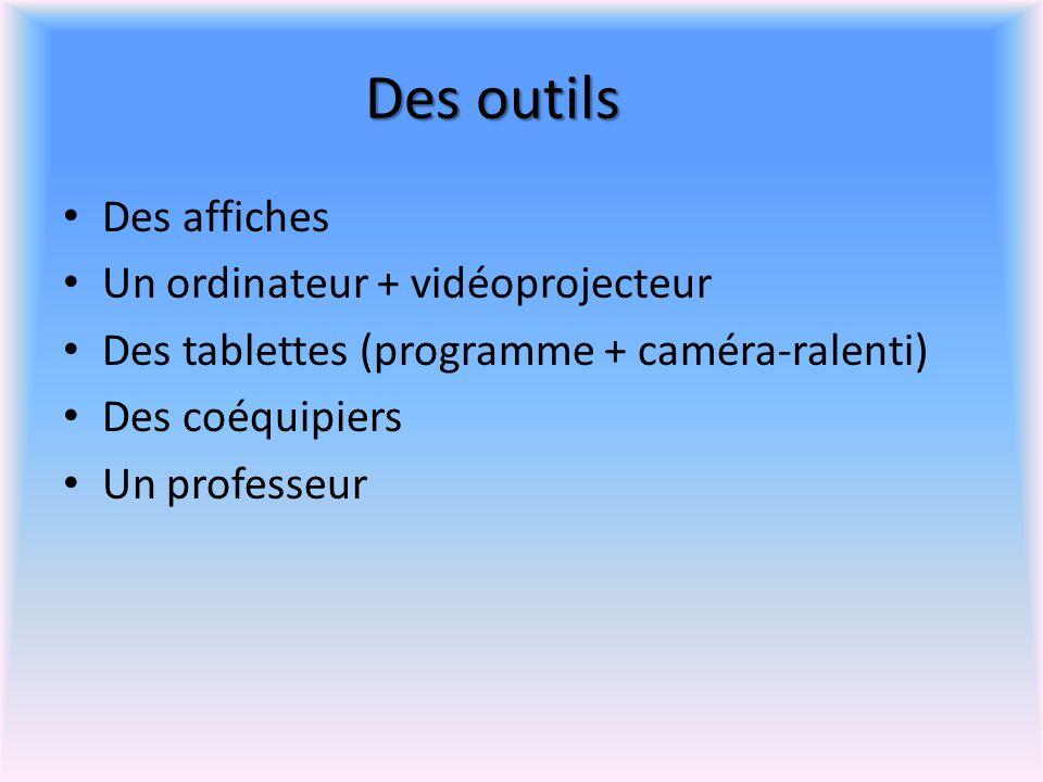 Des outils Des affiches Un ordinateur + vidéoprojecteur