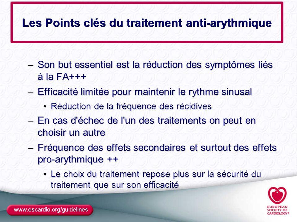 Les Points clés du traitement anti-arythmique