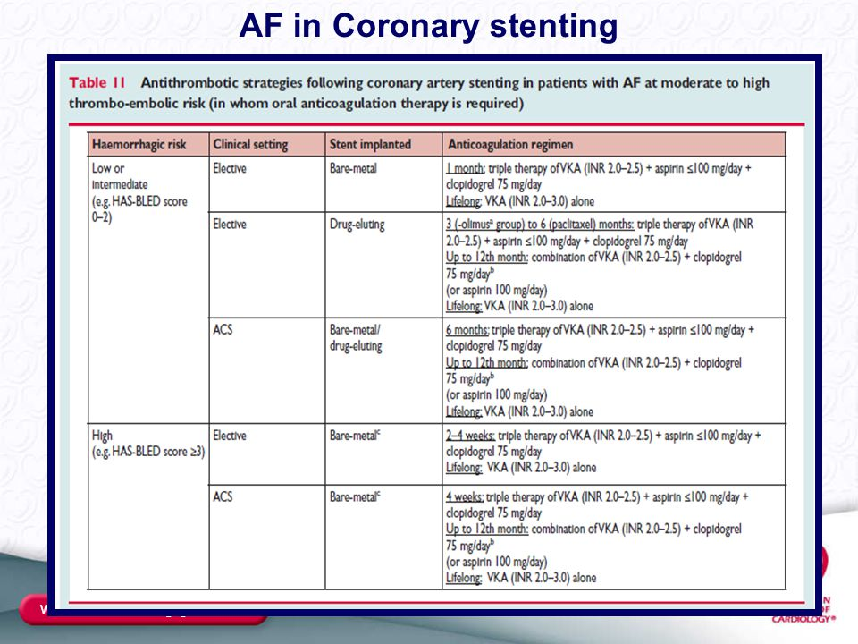 AF in Coronary stenting