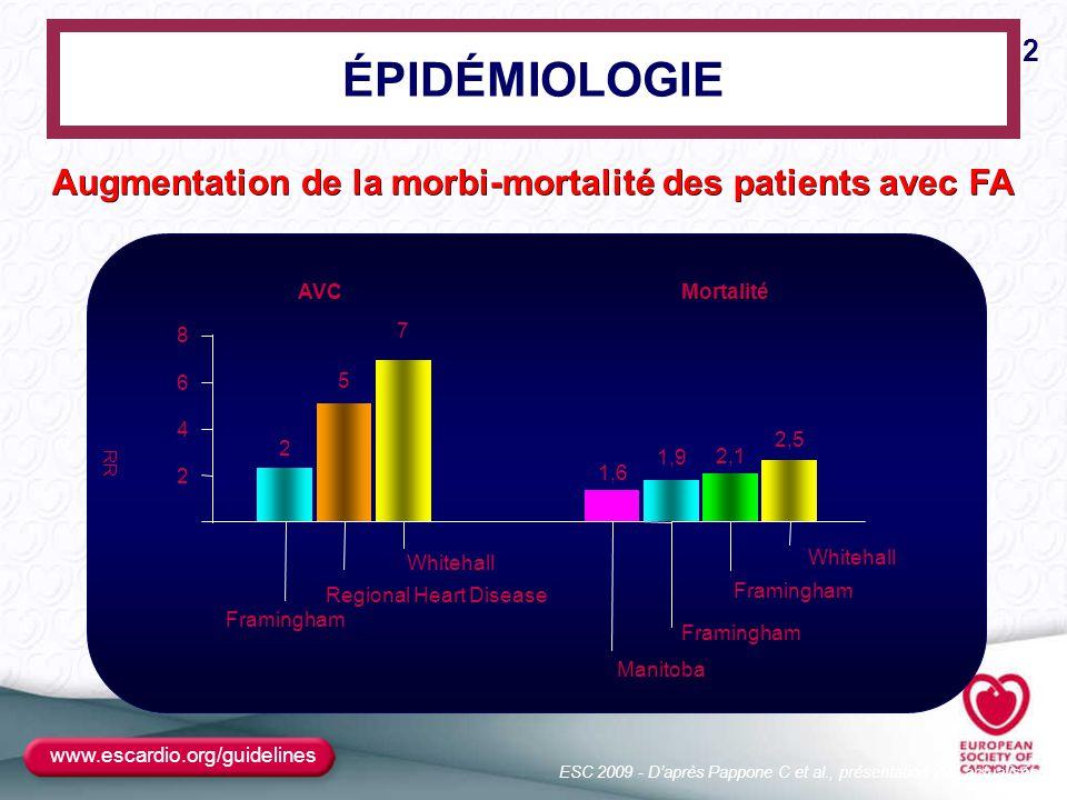 Augmentation de la morbi-mortalité des patients avec FA