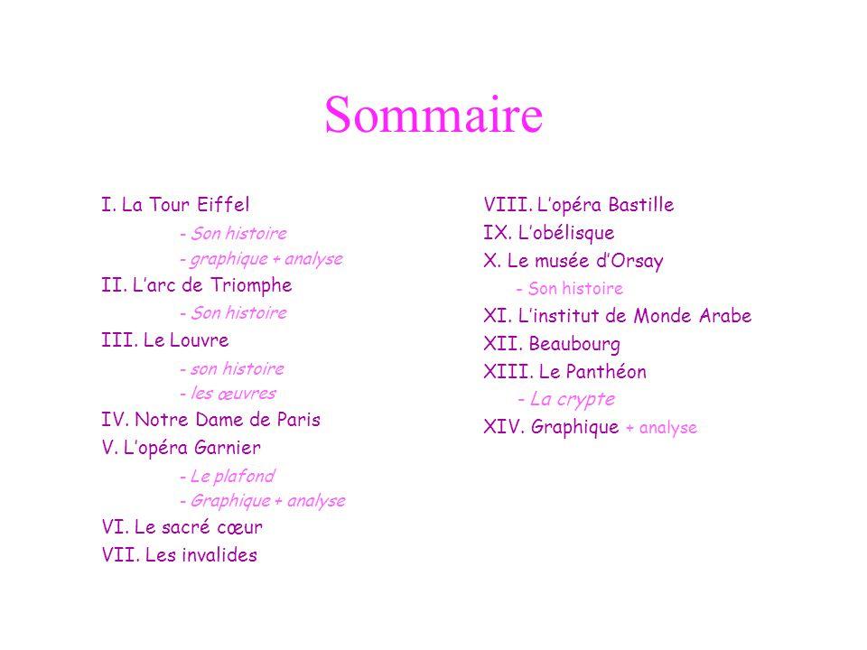 Sommaire I. La Tour Eiffel - Son histoire II. L'arc de Triomphe