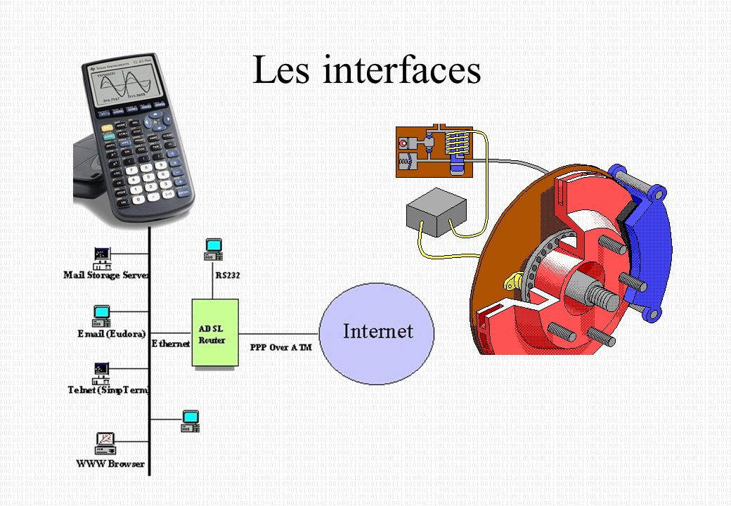 Les interfaces