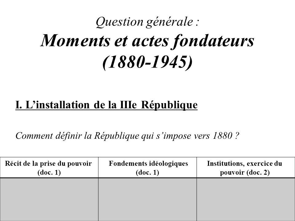 Question générale : Moments et actes fondateurs (1880-1945)
