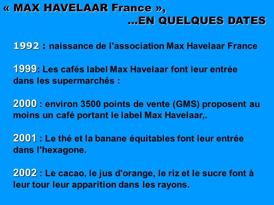 « MAX HAVELAAR France », …EN QUELQUES DATES