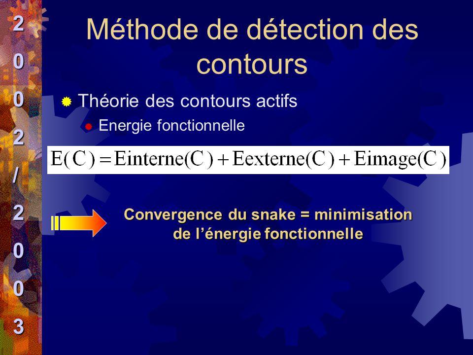 Méthode de détection des contours