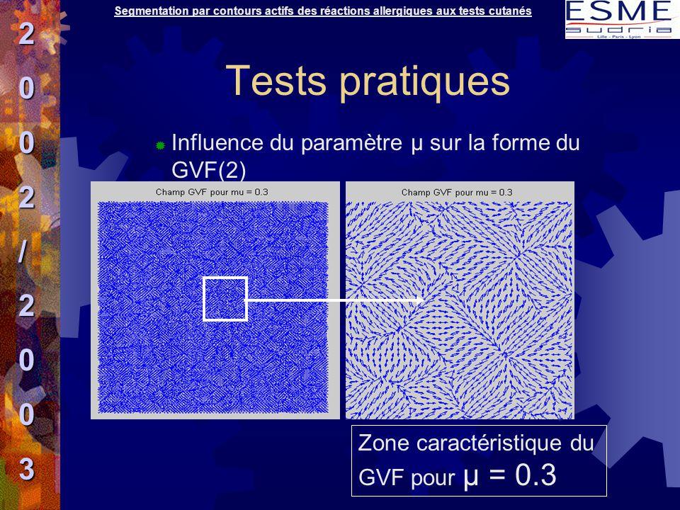Tests pratiques 2 / 3 Influence du paramètre μ sur la forme du GVF(2)